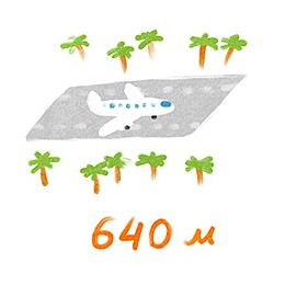 640 метров — длина самой маленькой в мире взлетной полосы. Локация — Сен-Бартольми.