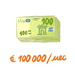 100 тысяч евро в месяц — средняя цена аренды виллы с пляжем в месяц на Сен-Бартольми.